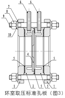 孔板流量計環室取壓標準孔板